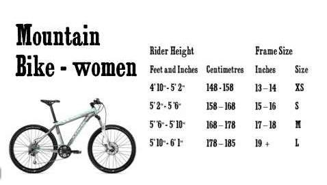 dimensiunea cadrului pentru bicicleta