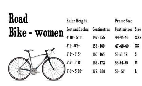 ce dimensiune trebuie sa aiba cadrul bicicletei