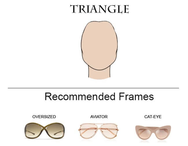 Glass Frames for Triangle Faces